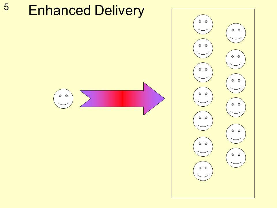 4 passive role Delivery