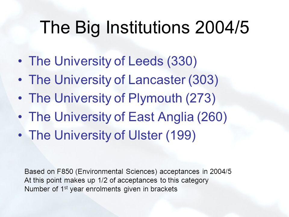 The Big Institutions 2004/5 The University of Leeds (330) The University of Lancaster (303) The University of Plymouth (273) The University of East Anglia (260) The University of Ulster (199) Based on F850 (Environmental Sciences) acceptances in 2004/5 At this point makes up 1/2 of acceptances to this category Number of 1 st year enrolments given in brackets