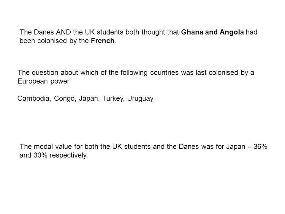 The Danes AND the UK students both thought that Ghana and Angola had been colonised by the French.