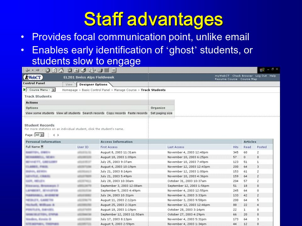 Staff advantages Provides focal communication point, unlike email Enables early identification of ghost students, or students slow to engage