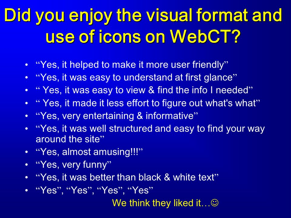 Did you enjoy the visual format and use of icons on WebCT? Yes, it helped to make it more user friendly Yes, it was easy to understand at first glance