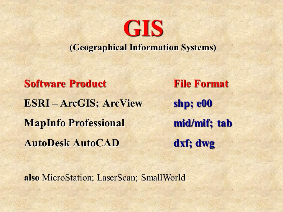 GIS (Geographical Information Systems) Software Product ESRI – ArcGIS; ArcView MapInfo Professional AutoDesk AutoCAD also MicroStation; LaserScan; SmallWorld File Format shp; e00 mid/mif; tab dxf; dwg