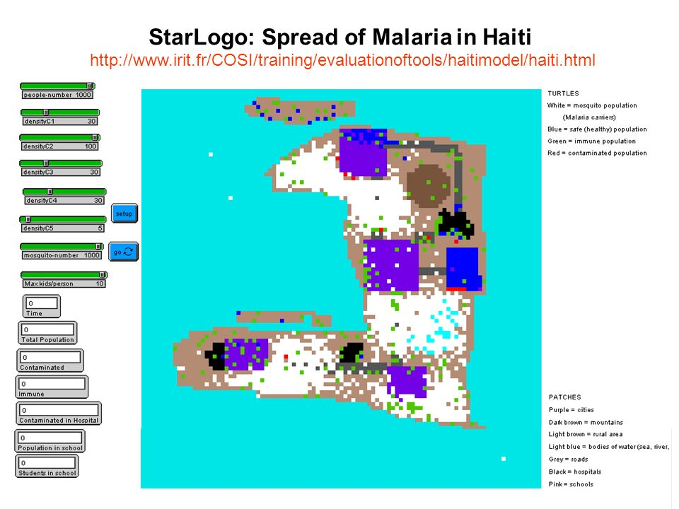 StarLogo: Spread of Malaria in Haiti