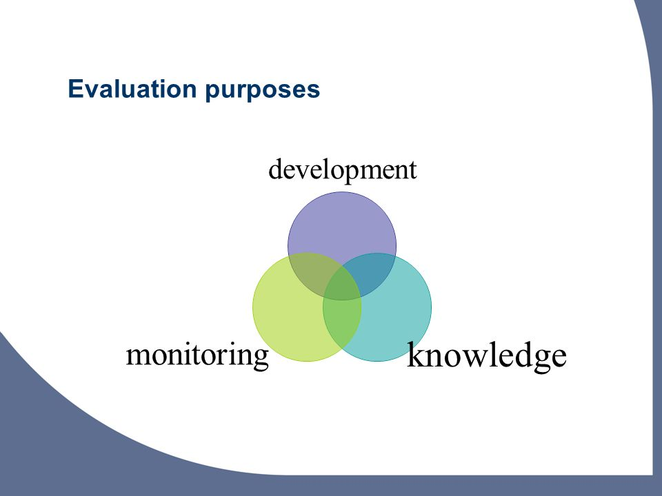 Evaluation purposes development knowledgemonitoring