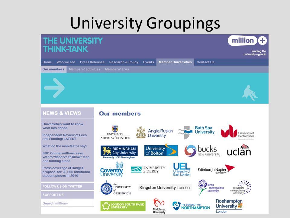 University Groupings