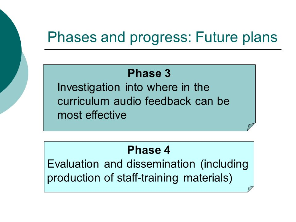 Phases and progress: Future plans Phase 3 Investigation into where in the curriculum audio feedback can be most effective Phase 4 Evaluation and disse