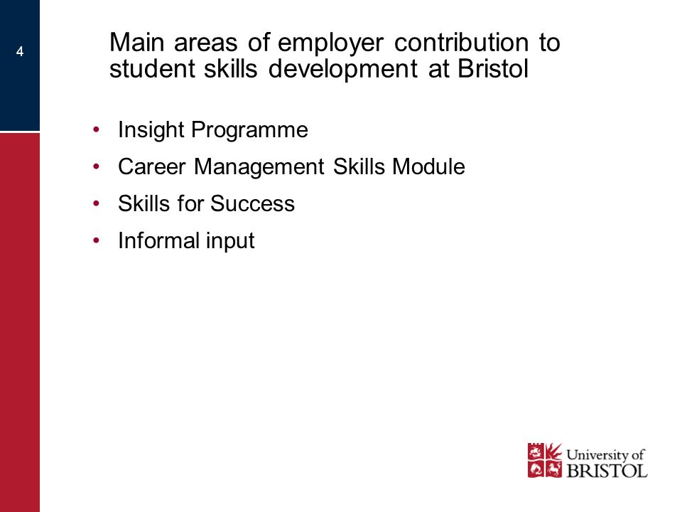 4 Main areas of employer contribution to student skills development at Bristol Insight Programme Career Management Skills Module Skills for Success Informal input