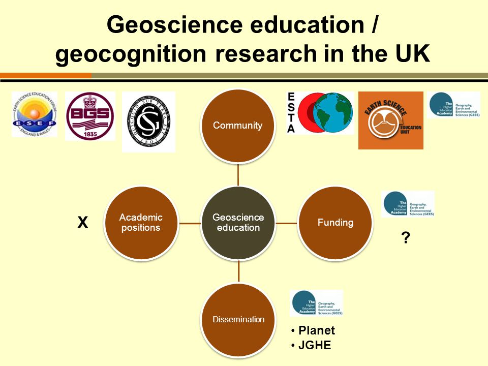 Geoscience education / geocognition research in the UK Geoscience education CommunityFunding Dissemination Academic positions .