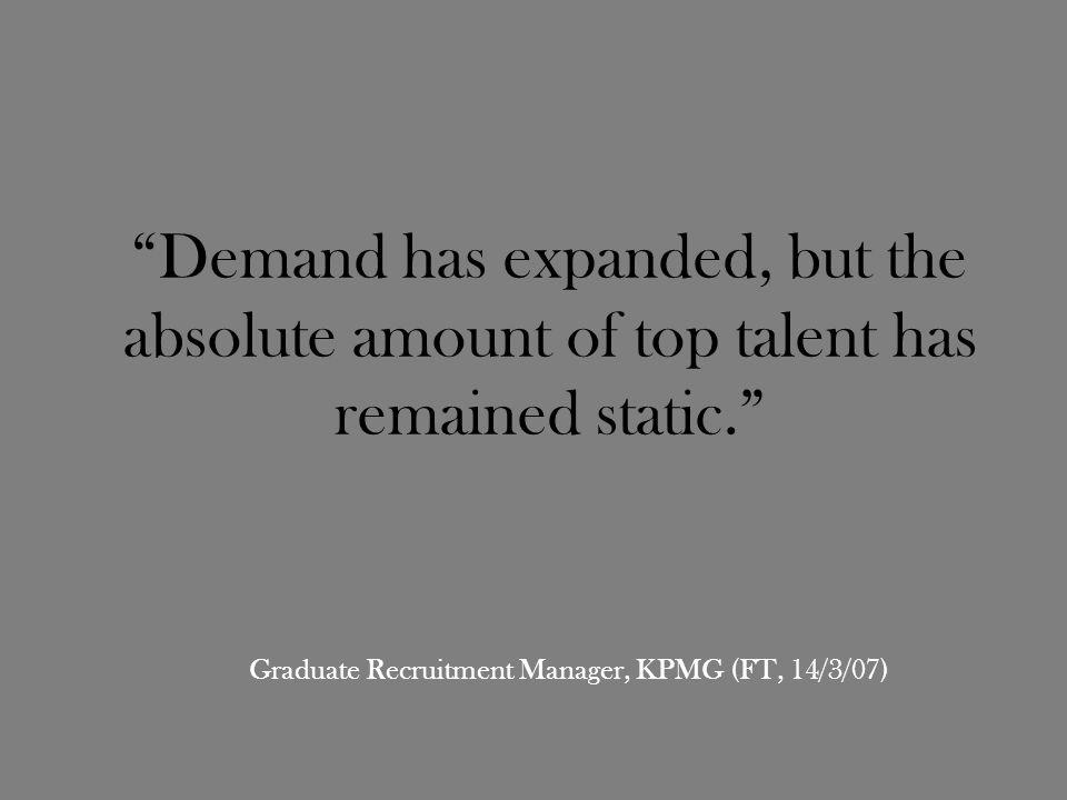 Demand has expanded, but the absolute amount of top talent has remained static.