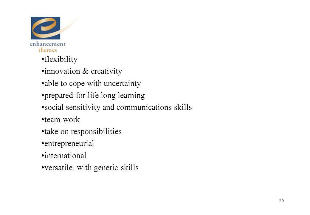 25 flexibility innovation & creativity able to cope with uncertainty prepared for life long learning social sensitivity and communications skills team work take on responsibilities entrepreneurial international versatile, with generic skills