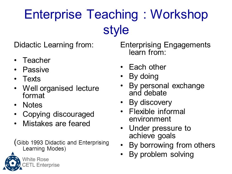 Enterprise Teaching : Workshop style Didactic Learning from: Teacher Passive Texts Well organised lecture format Notes Copying discouraged Mistakes ar