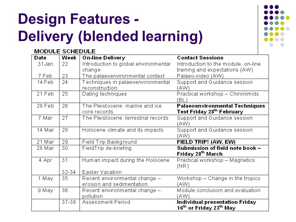Design Features - Delivery (blended learning)