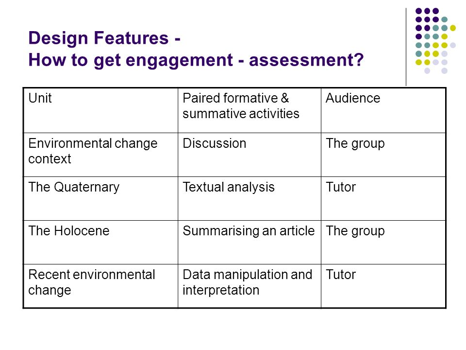 Design Features - How to get engagement.