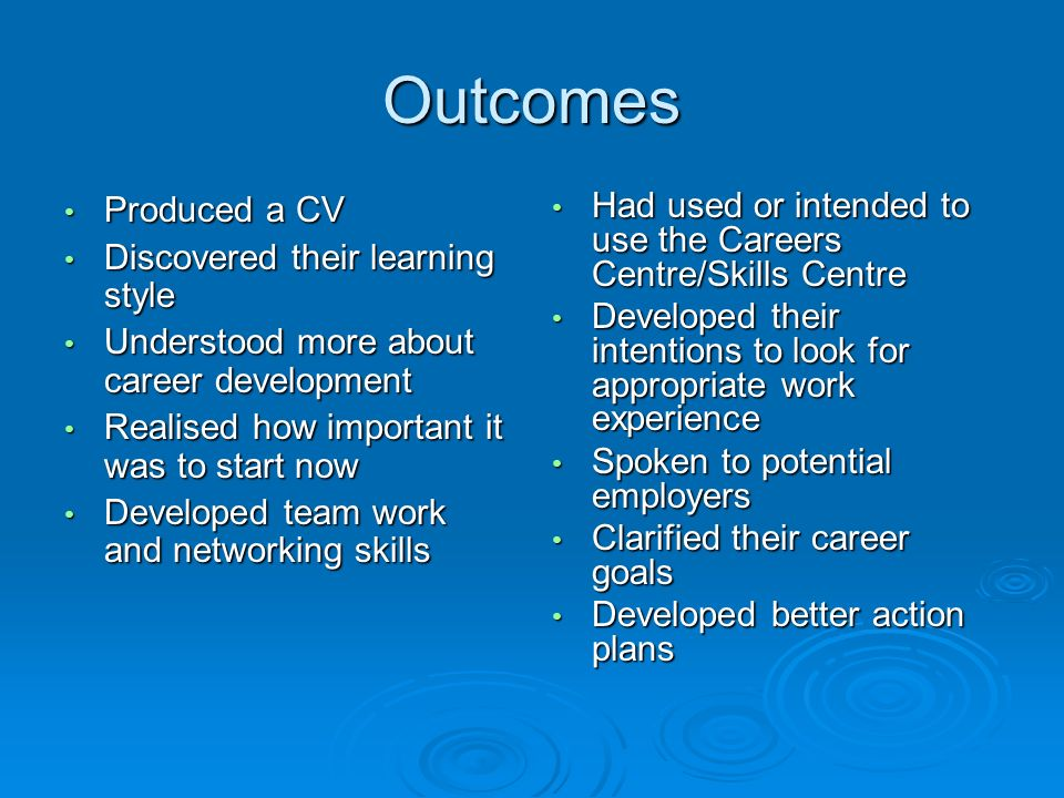 Outcomes Produced a CV Produced a CV Discovered their learning style Discovered their learning style Understood more about career development Understood more about career development Realised how important it was to start now Realised how important it was to start now Developed team work and networking skills Developed team work and networking skills Had used or intended to use the Careers Centre/Skills Centre Had used or intended to use the Careers Centre/Skills Centre Developed their intentions to look for appropriate work experience Developed their intentions to look for appropriate work experience Spoken to potential employers Spoken to potential employers Clarified their career goals Clarified their career goals Developed better action plans Developed better action plans