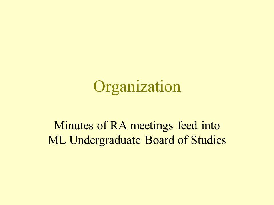 Organization Minutes of RA meetings feed into ML Undergraduate Board of Studies