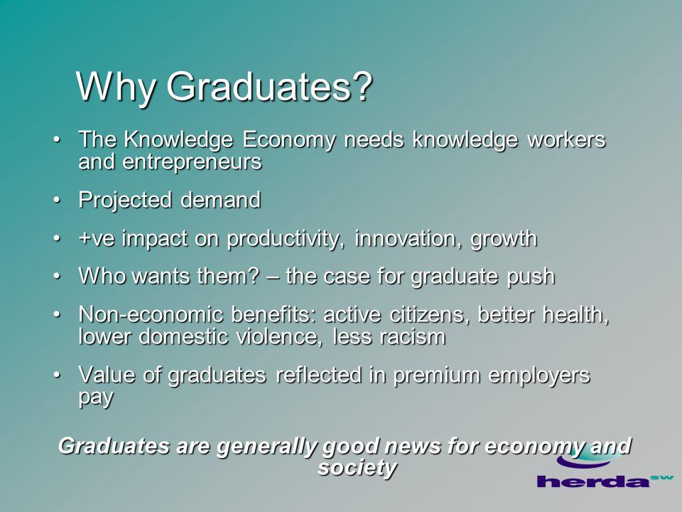 Why Graduates.