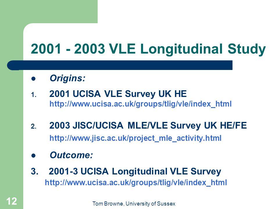 Tom Browne, University of Sussex 12 2001 - 2003 VLE Longitudinal Study Origins: 1. 2001 UCISA VLE Survey UK HE http://www.ucisa.ac.uk/groups/tlig/vle/