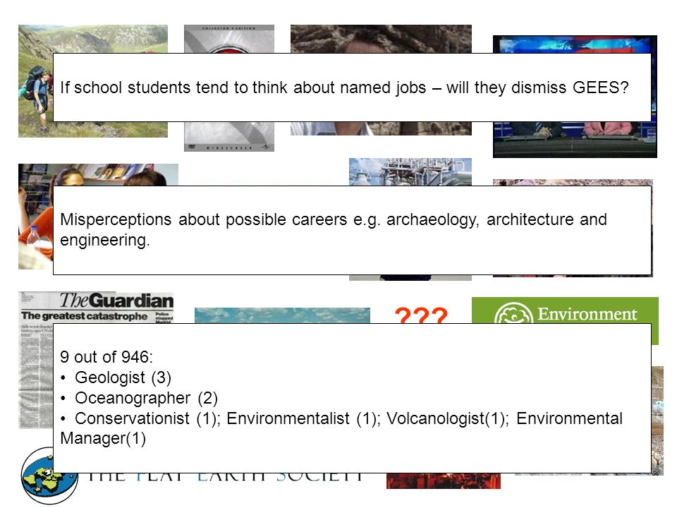 . Misperceptions about possible careers e.g. archaeology, architecture and engineering.