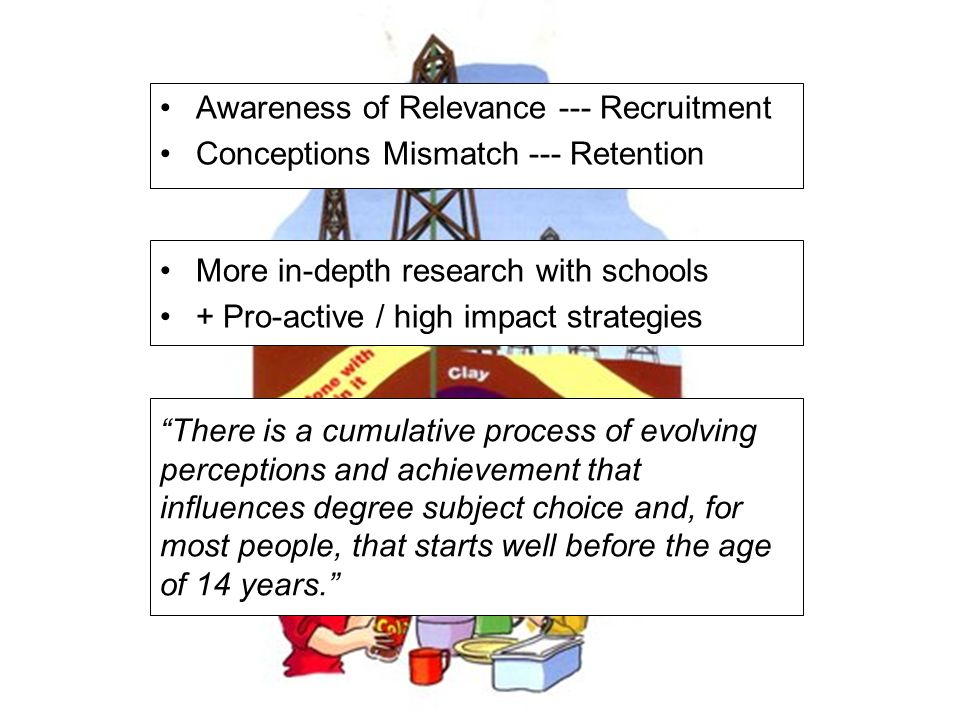 Awareness of Relevance --- Recruitment Conceptions Mismatch --- Retention More in-depth research with schools + Pro-active / high impact strategies There is a cumulative process of evolving perceptions and achievement that influences degree subject choice and, for most people, that starts well before the age of 14 years.
