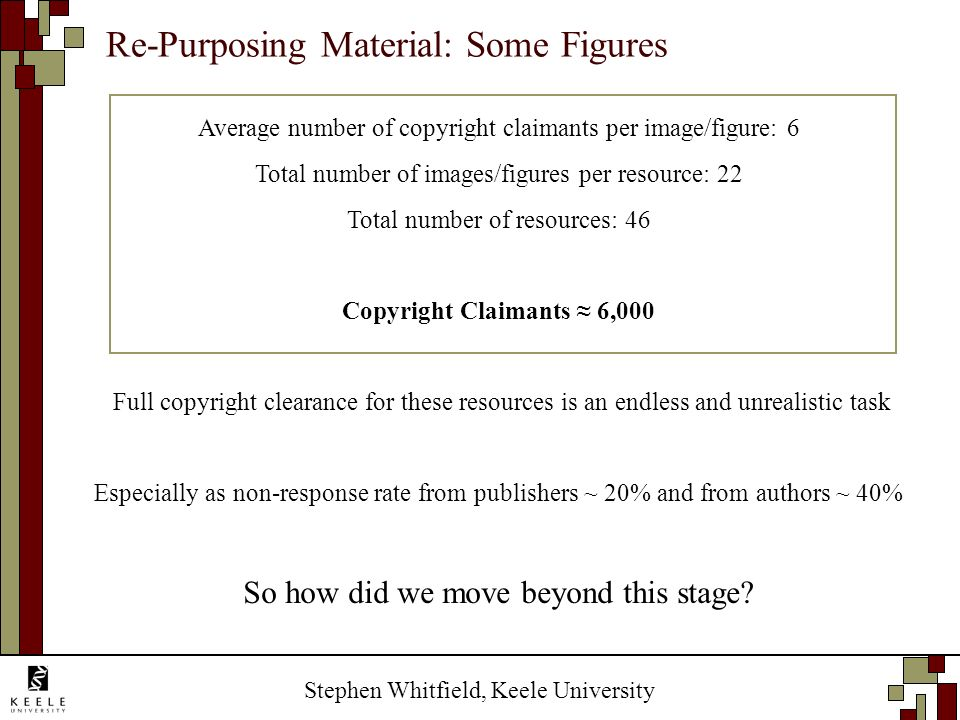 Stephen Whitfield, Keele University Average number of copyright claimants per image/figure: 6 Total number of images/figures per resource: 22 Total number of resources: 46 Copyright Claimants 6,000 Full copyright clearance for these resources is an endless and unrealistic task Especially as non-response rate from publishers ~ 20% and from authors ~ 40% So how did we move beyond this stage.