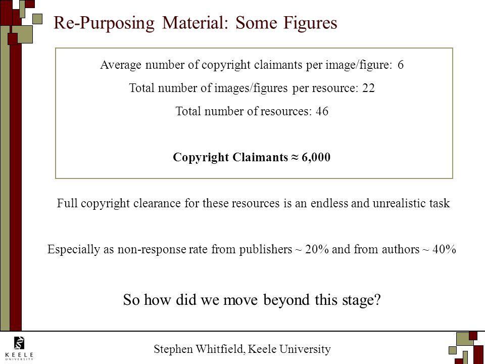 Stephen Whitfield, Keele University Average number of copyright claimants per image/figure: 6 Total number of images/figures per resource: 22 Total nu