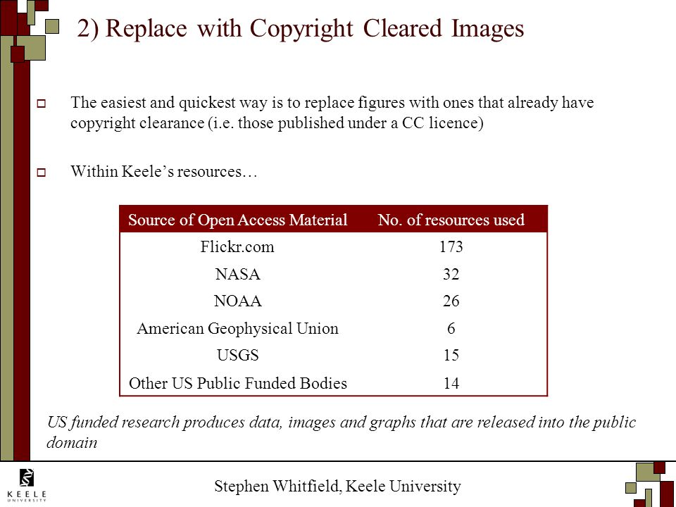 Stephen Whitfield, Keele University 2) Replace with Copyright Cleared Images The easiest and quickest way is to replace figures with ones that already