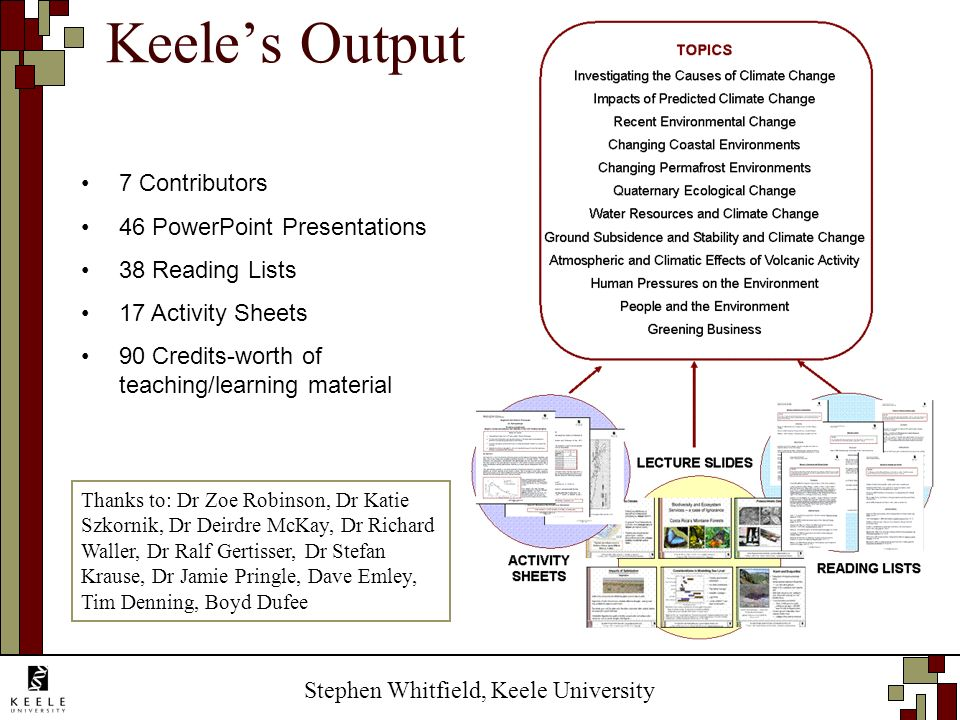 Stephen Whitfield, Keele University Keeles Output 7 Contributors 46 PowerPoint Presentations 38 Reading Lists 17 Activity Sheets 90 Credits-worth of teaching/learning material Thanks to: Dr Zoe Robinson, Dr Katie Szkornik, Dr Deirdre McKay, Dr Richard Waller, Dr Ralf Gertisser, Dr Stefan Krause, Dr Jamie Pringle, Dave Emley, Tim Denning, Boyd Dufee