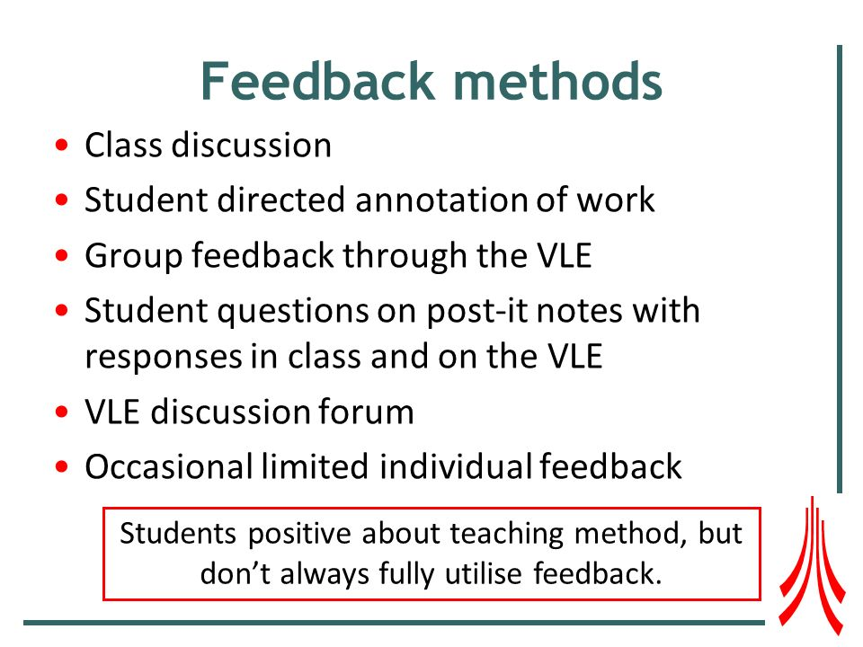 Feedback methods Class discussion Student directed annotation of work Group feedback through the VLE Student questions on post-it notes with responses in class and on the VLE VLE discussion forum Occasional limited individual feedback Students positive about teaching method, but dont always fully utilise feedback.