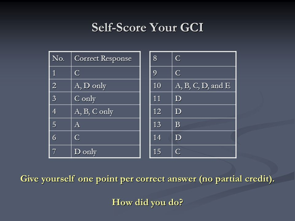 Self-Score Your GCI No. Correct Response 1C 2 A, D only 3 C only 4 A, B, C only 5A 6C 7 D only 8C9C 10 A, B, C, D, and E 11D 12D 13B 14D 15C Give your