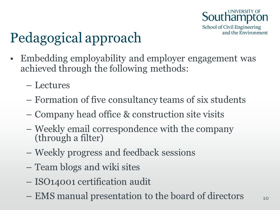 10 Pedagogical approach Embedding employability and employer engagement was achieved through the following methods: –Lectures –Formation of five consultancy teams of six students –Company head office & construction site visits –Weekly  correspondence with the company (through a filter) –Weekly progress and feedback sessions –Team blogs and wiki sites –ISO14001 certification audit –EMS manual presentation to the board of directors