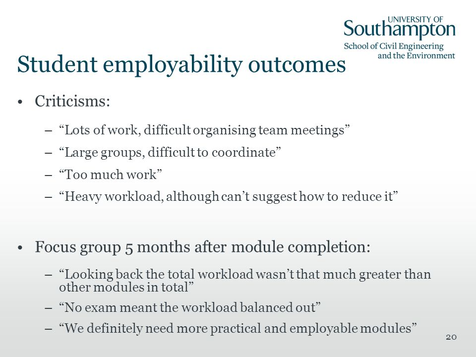 20 Student employability outcomes Criticisms: –Lots of work, difficult organising team meetings –Large groups, difficult to coordinate –Too much work –Heavy workload, although cant suggest how to reduce it Focus group 5 months after module completion: –Looking back the total workload wasnt that much greater than other modules in total –No exam meant the workload balanced out –We definitely need more practical and employable modules