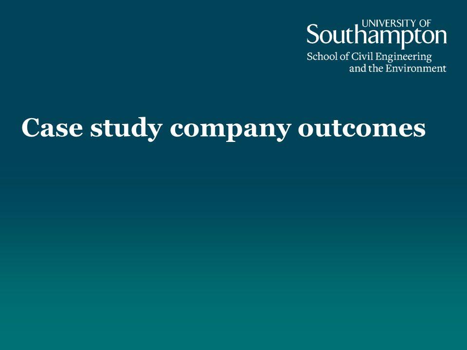 Case study company outcomes