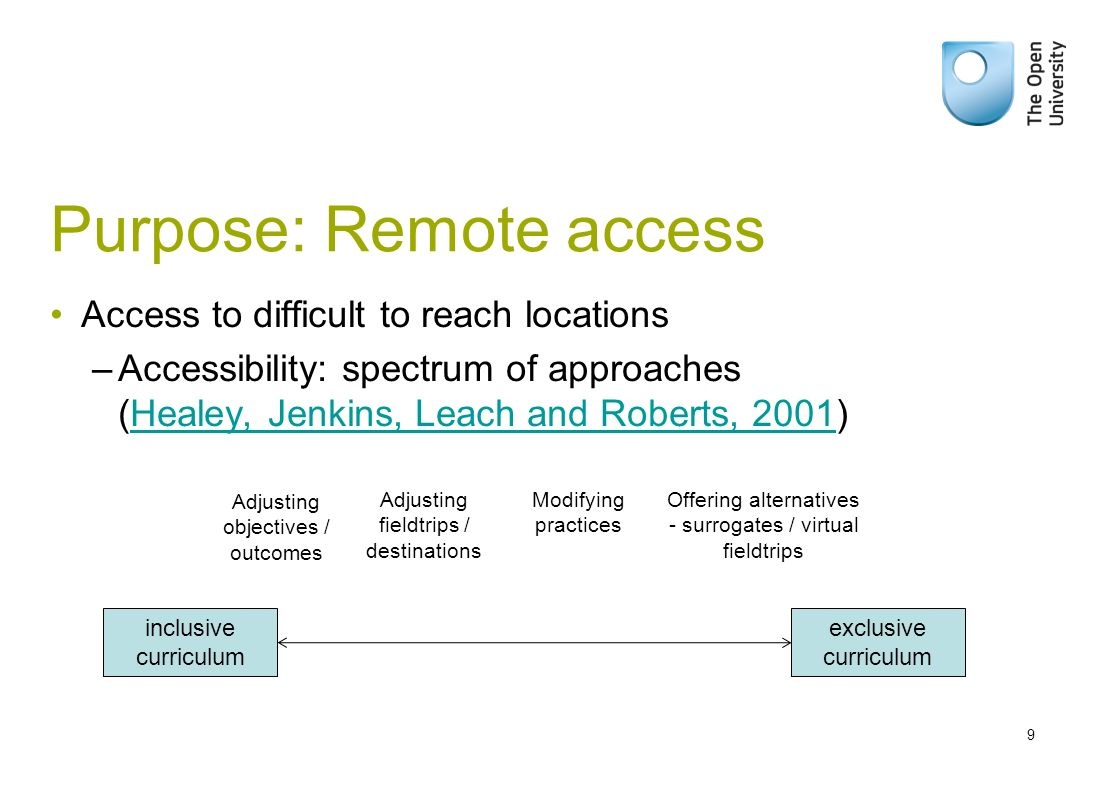 Purpose: Remote access Access to difficult to reach locations –Accessibility: spectrum of approaches (Healey, Jenkins, Leach and Roberts, 2001)Healey,
