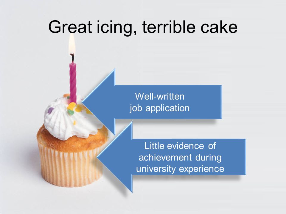 Great icing, terrible cake Well-written job application Well-written job application Little evidence of achievement during university experience