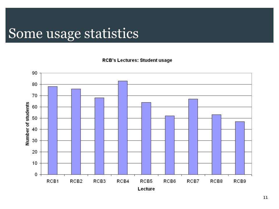11 Some usage statistics