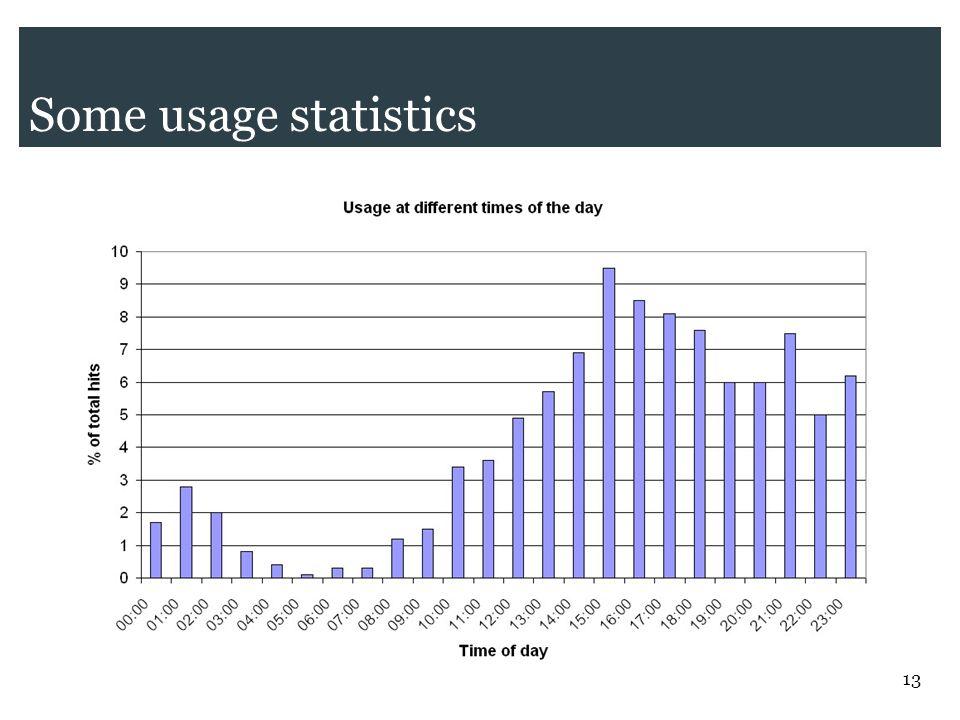 13 Some usage statistics