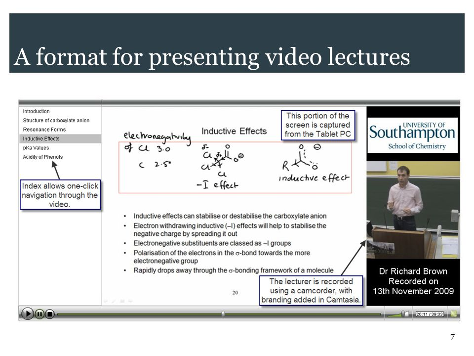 7 A format for presenting video lectures