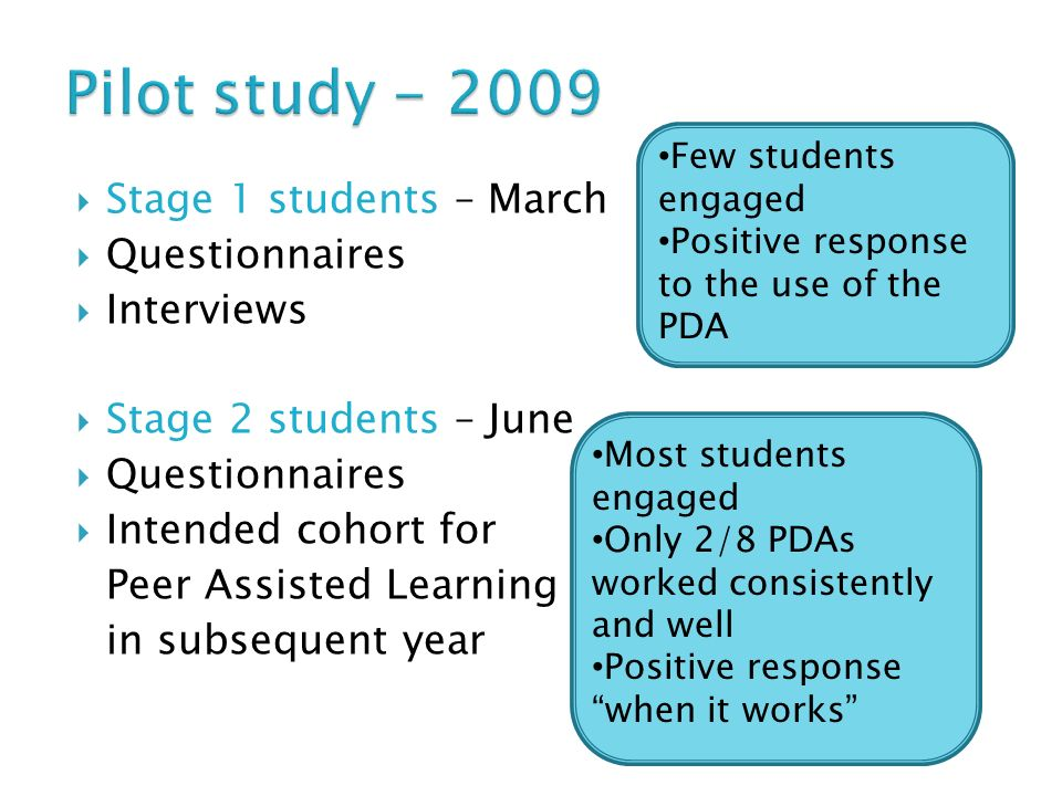 Stage 1 students – March Questionnaires Interviews Stage 2 students – June Questionnaires Intended cohort for Peer Assisted Learning in subsequent year Few students engaged Positive response to the use of the PDA Most students engaged Only 2/8 PDAs worked consistently and well Positive response when it works