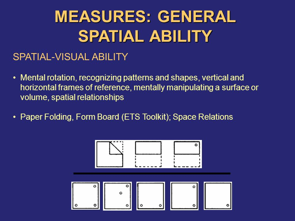 MEASURES: GENERAL SPATIAL ABILITY SPATIAL-VISUAL ABILITY Mental rotation, recognizing patterns and shapes, vertical and horizontal frames of reference, mentally manipulating a surface or volume, spatial relationships Paper Folding, Form Board (ETS Toolkit); Space Relations