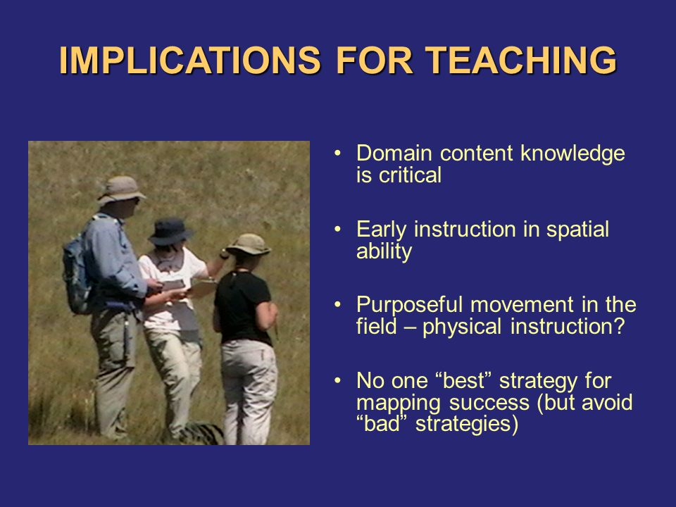 IMPLICATIONS FOR TEACHING Domain content knowledge is critical Early instruction in spatial ability Purposeful movement in the field – physical instruction.