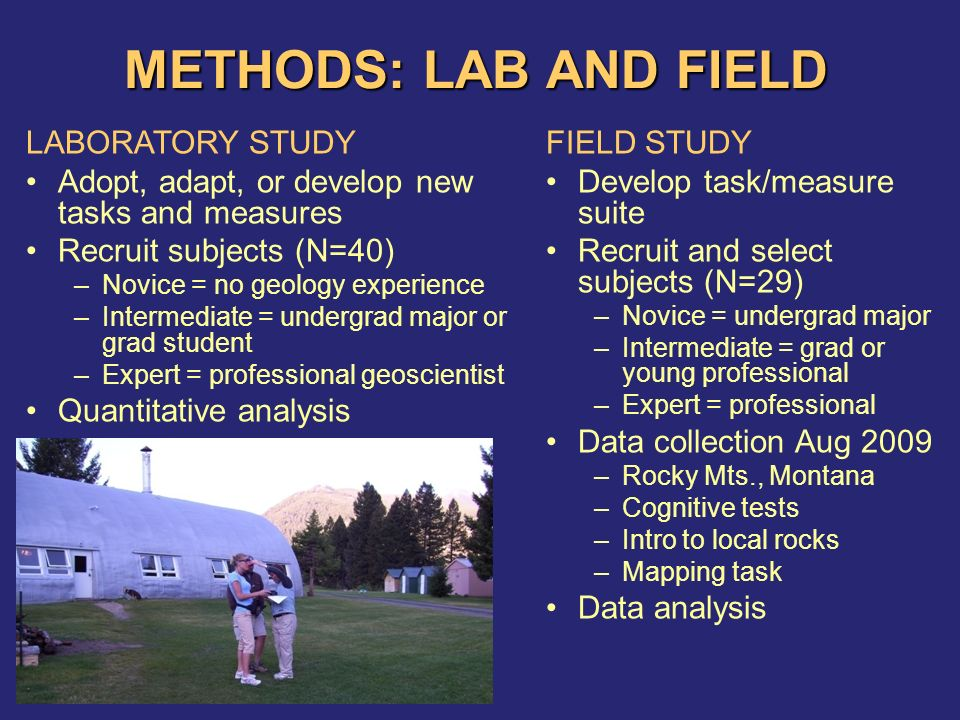 METHODS: LAB AND FIELD LABORATORY STUDY Adopt, adapt, or develop new tasks and measures Recruit subjects (N=40) –Novice = no geology experience –Intermediate = undergrad major or grad student –Expert = professional geoscientist Quantitative analysis FIELD STUDY Develop task/measure suite Recruit and select subjects (N=29) –Novice = undergrad major –Intermediate = grad or young professional –Expert = professional Data collection Aug 2009 –Rocky Mts., Montana –Cognitive tests –Intro to local rocks –Mapping task Data analysis