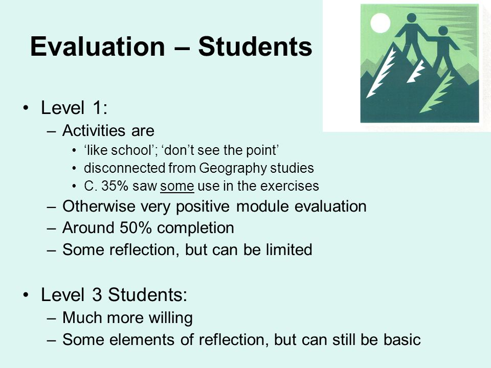 Evaluation – Students Level 1: –Activities are like school; dont see the point disconnected from Geography studies C. 35% saw some use in the exercise