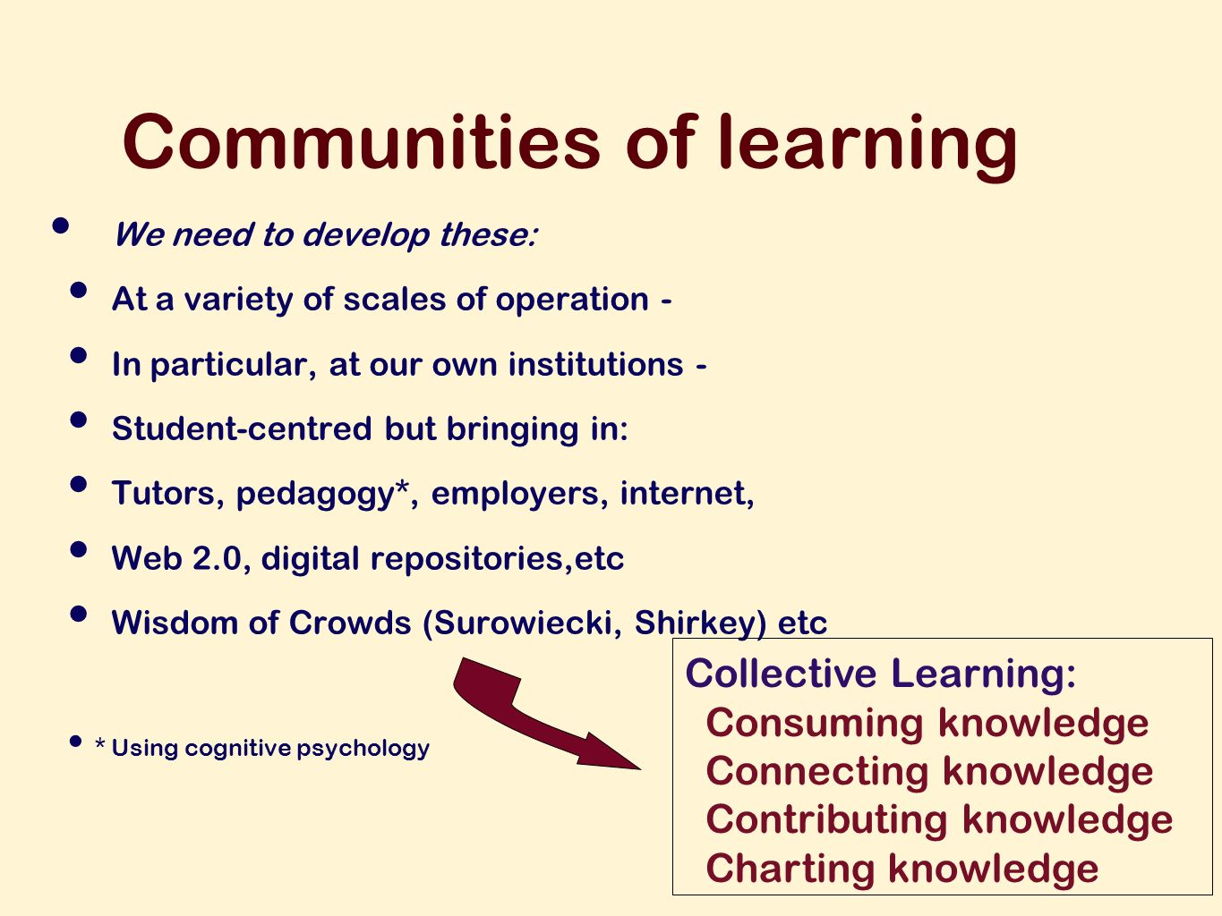 Communities of learning We need to develop these: At a variety of scales of operation - In particular, at our own institutions - Student-centred but bringing in: Tutors, pedagogy*, employers, internet, Web 2.0, digital repositories,etc Wisdom of Crowds (Surowiecki, Shirkey) etc * Using cognitive psychology Collective Learning: Consuming knowledge Connecting knowledge Contributing knowledge Charting knowledge