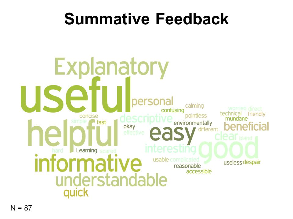 Summative Feedback N = 87