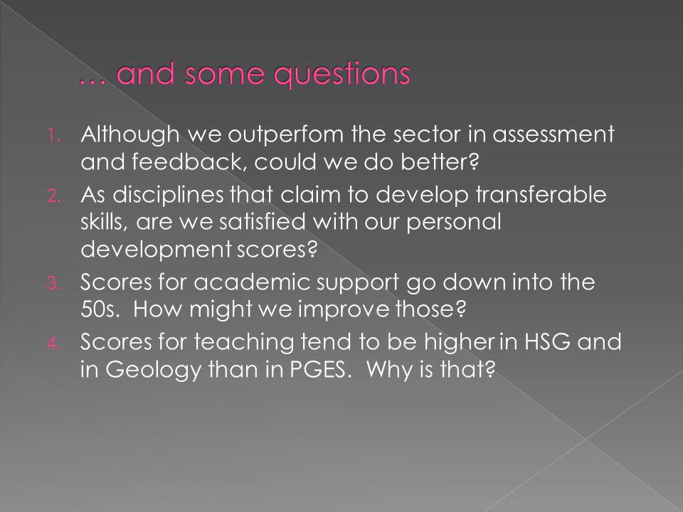 1.Although we outperfom the sector in assessment and feedback, could we do better.