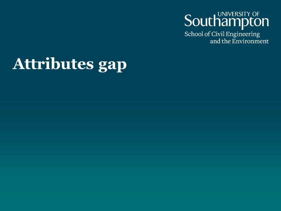 Attributes gap