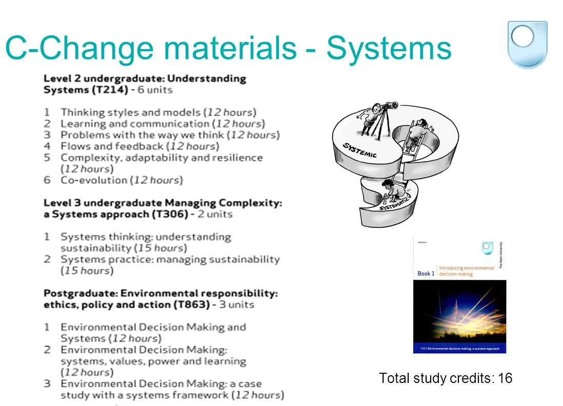 C-Change materials - Humanities Total study credits: 6