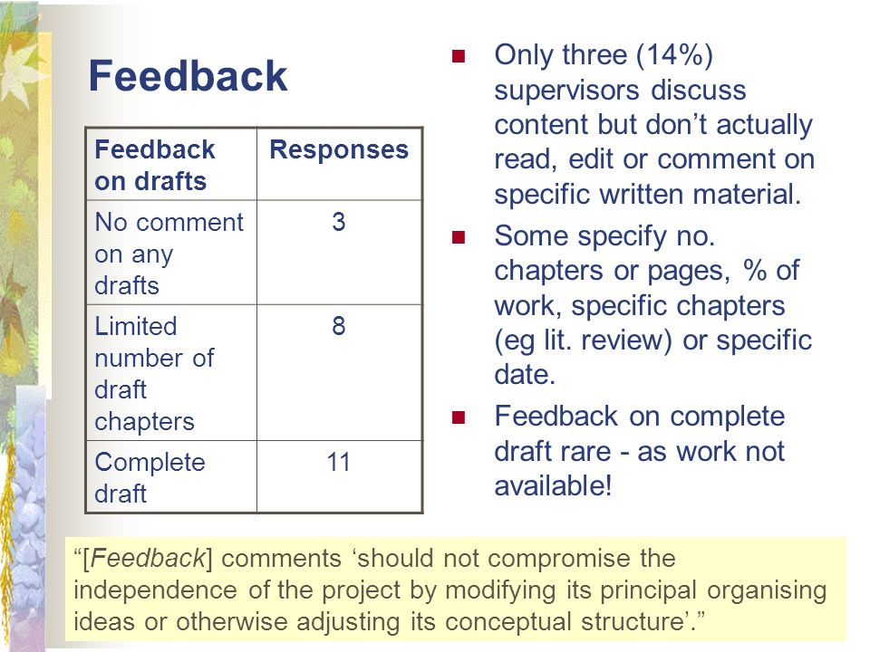Feedback Only three (14%) supervisors discuss content but dont actually read, edit or comment on specific written material.