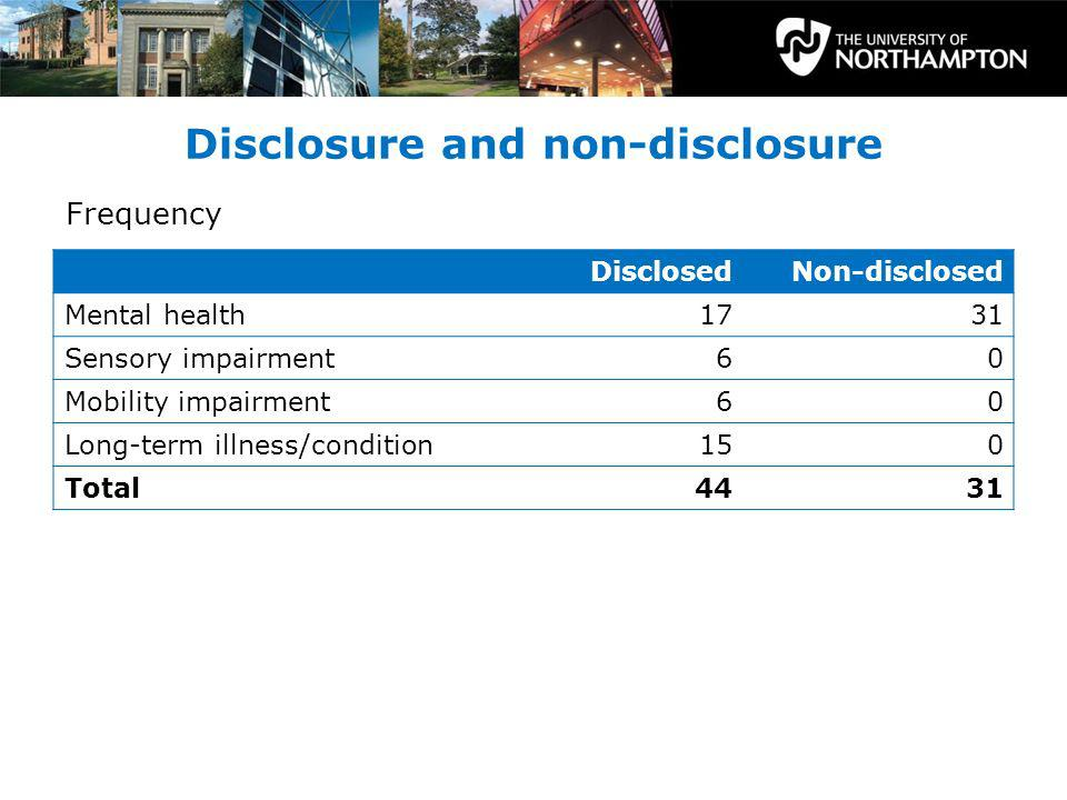 Disclosure and non-disclosure DisclosedNon-disclosed Mental health1731 Sensory impairment60 Mobility impairment60 Long-term illness/condition150 Total4431 Frequency