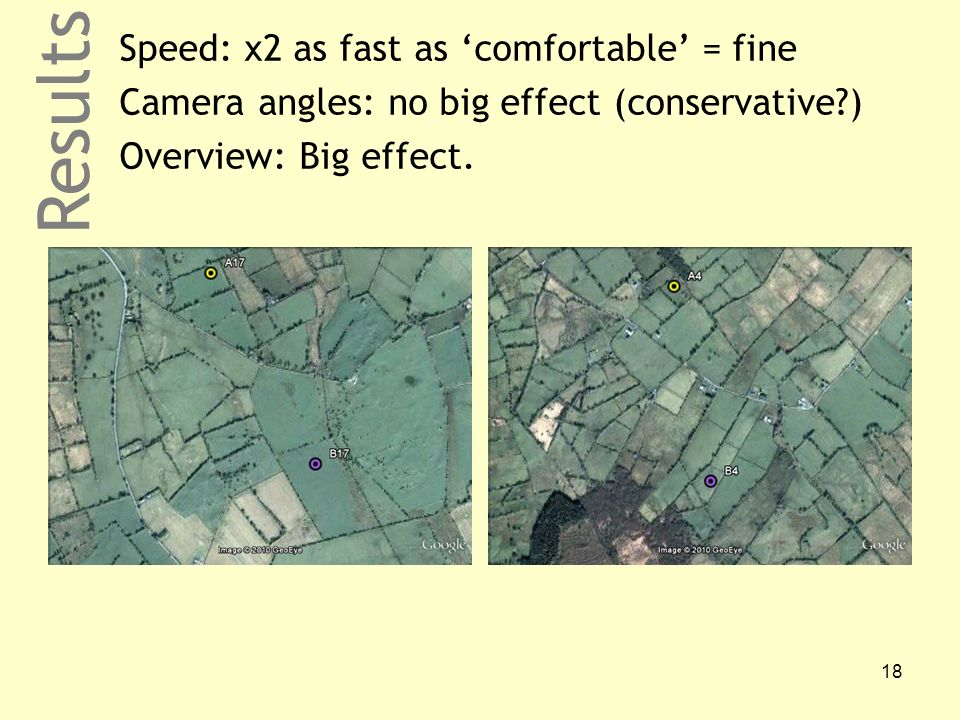 18 Results Speed: x2 as fast as comfortable = fine Camera angles: no big effect (conservative ) Overview: Big effect.